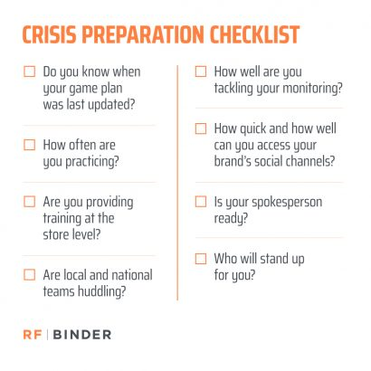 Crisis Preparation Checklist